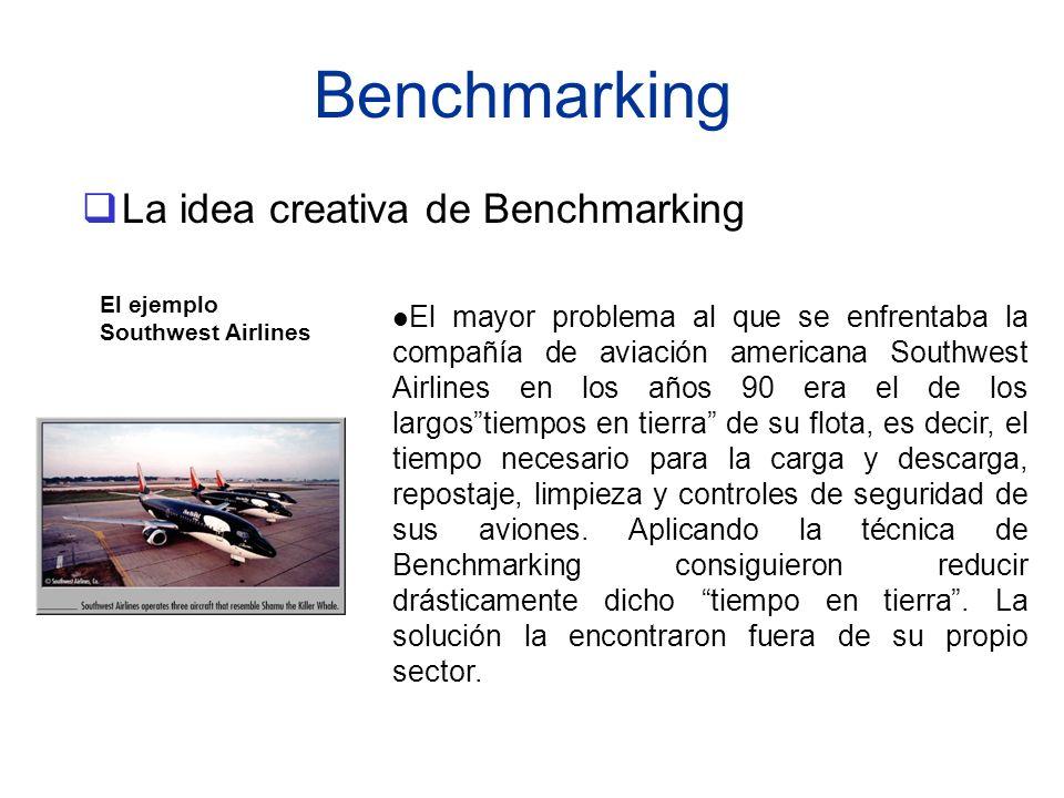 Benchmarking La idea creativa de Benchmarking
