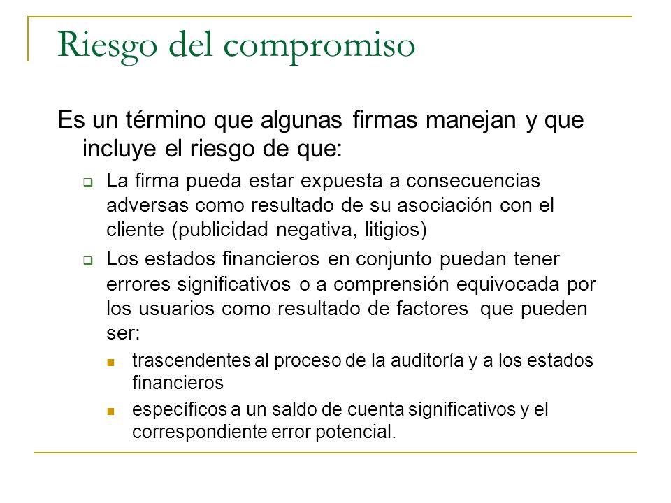 Riesgo del compromiso Es un término que algunas firmas manejan y que incluye el riesgo de que: