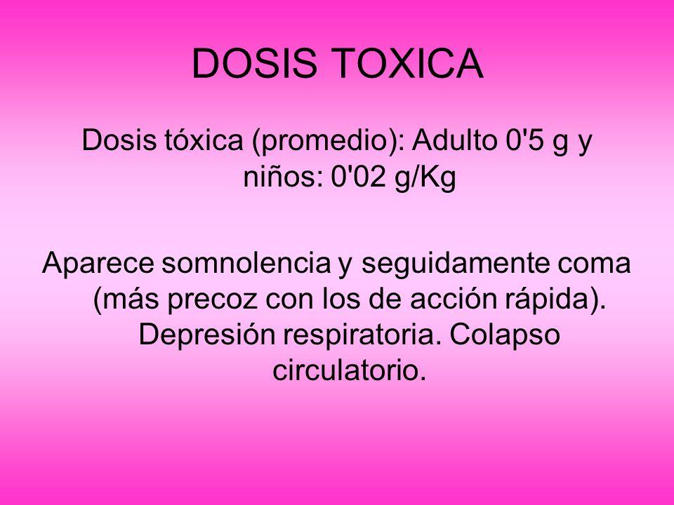 Dosis tóxica (promedio): Adulto 0 5 g y niños: 0 02 g/Kg