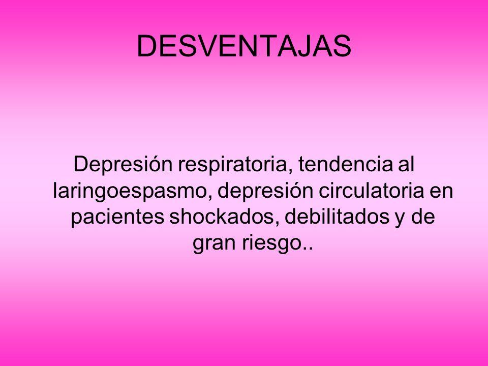 DESVENTAJASDepresión respiratoria, tendencia al laringoespasmo, depresión circulatoria en pacientes shockados, debilitados y de gran riesgo..