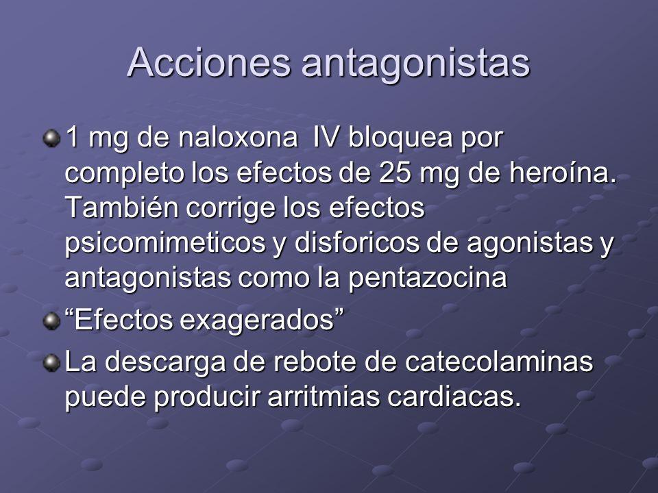 Acciones antagonistas