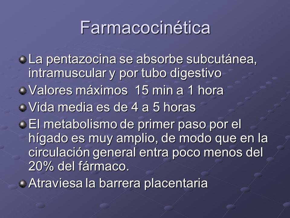 Farmacocinética La pentazocina se absorbe subcutánea, intramuscular y por tubo digestivo. Valores máximos 15 min a 1 hora.