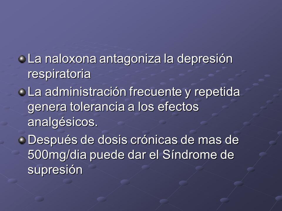 La naloxona antagoniza la depresión respiratoria