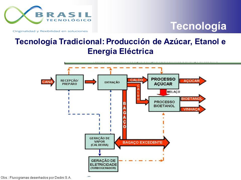 TECNOLOGIAS Tecnología