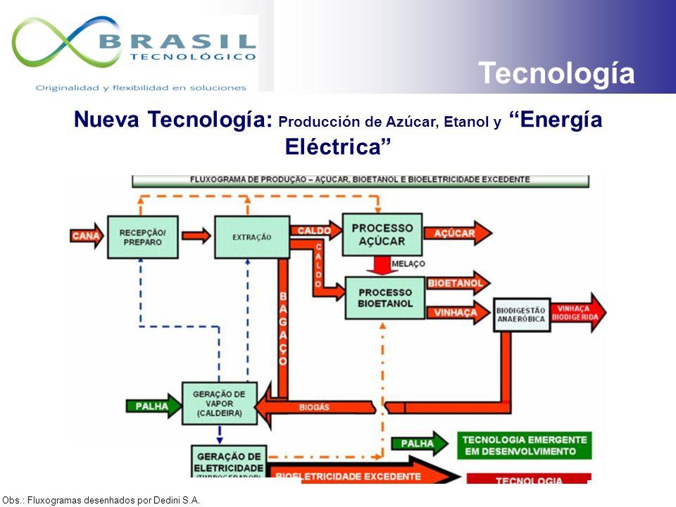 Nueva Tecnología: Producción de Azúcar, Etanol y Energía Eléctrica