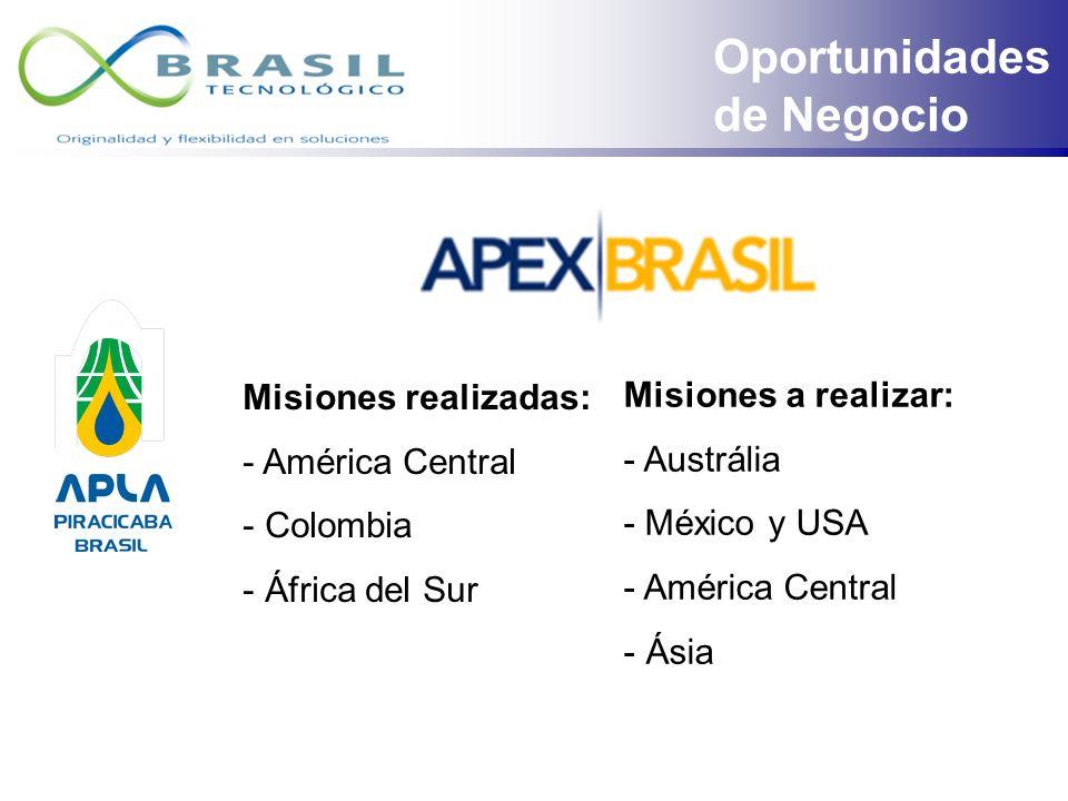 Oportunidades de Negocio Misiones realizadas: Misiones a realizar: