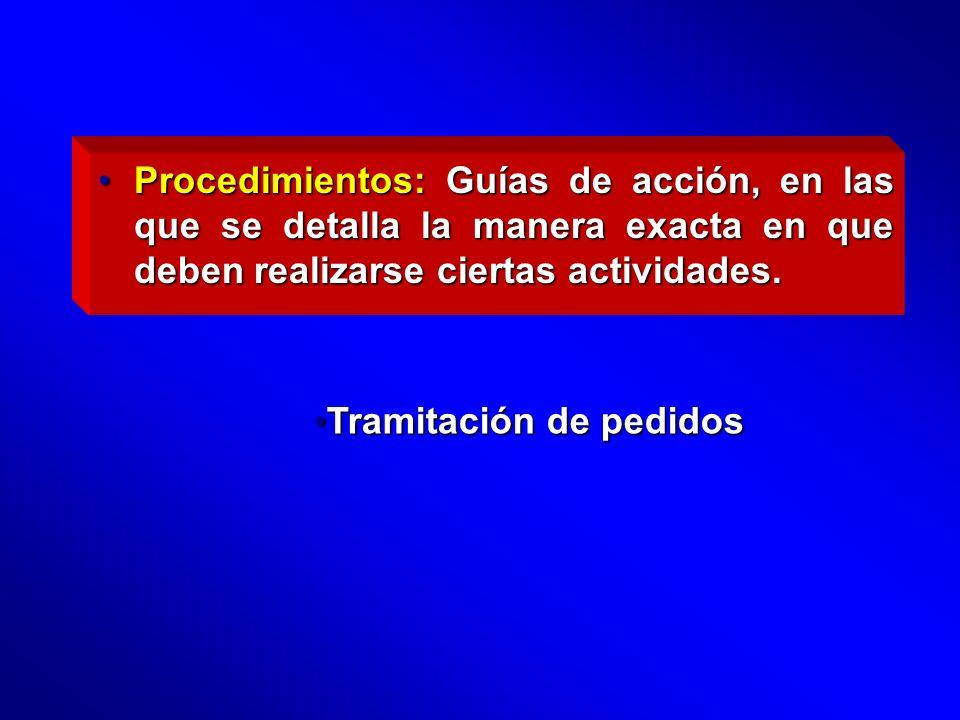 Procedimientos: Guías de acción, en las que se detalla la manera exacta en que deben realizarse ciertas actividades.