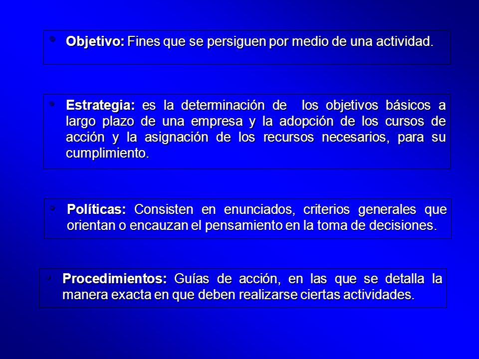 Objetivo: Fines que se persiguen por medio de una actividad.
