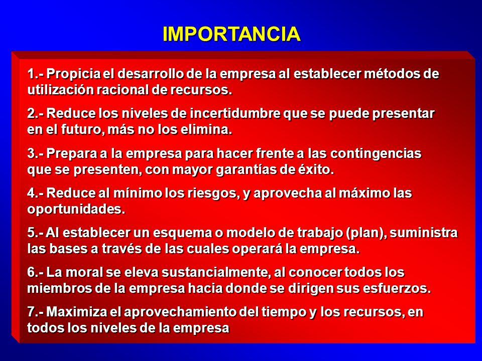 IMPORTANCIA 1.- Propicia el desarrollo de la empresa al establecer métodos de utilización racional de recursos.