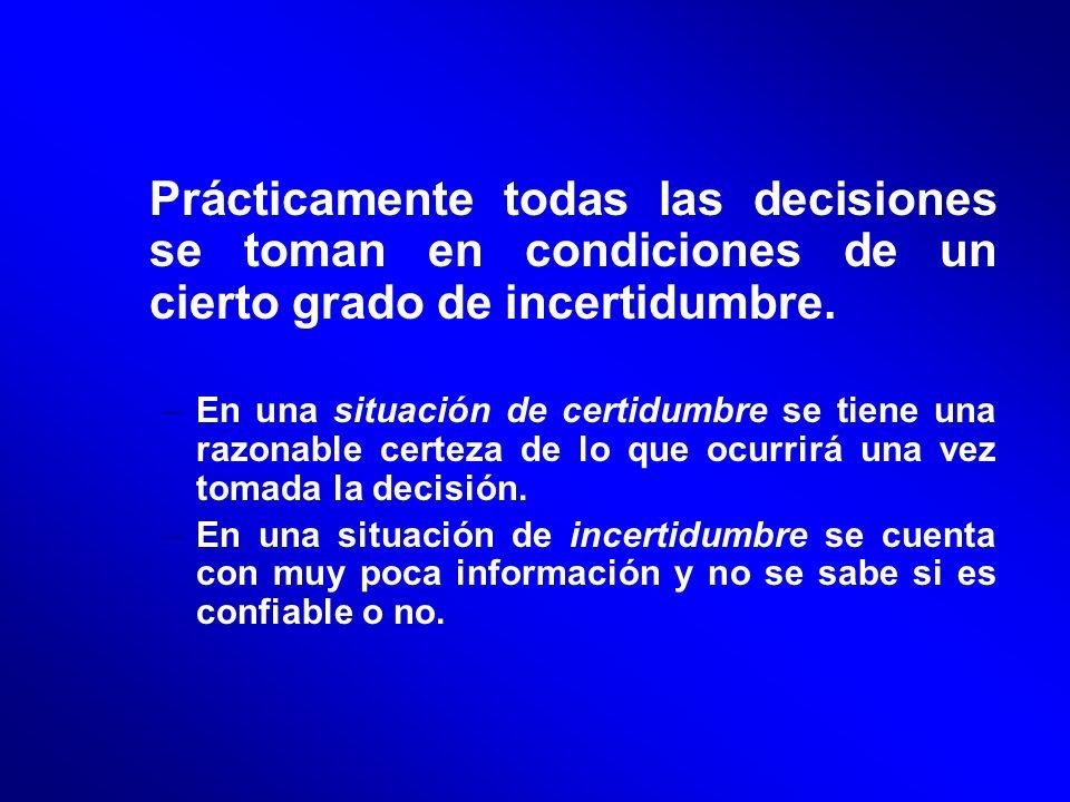Prácticamente todas las decisiones se toman en condiciones de un cierto grado de incertidumbre.