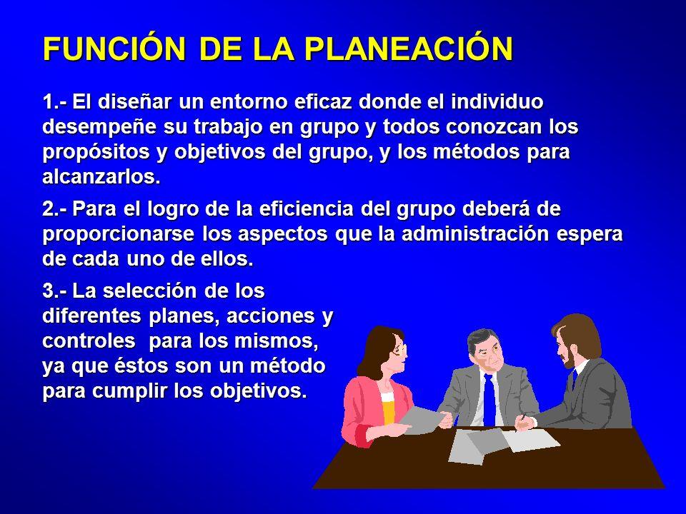 FUNCIÓN DE LA PLANEACIÓN