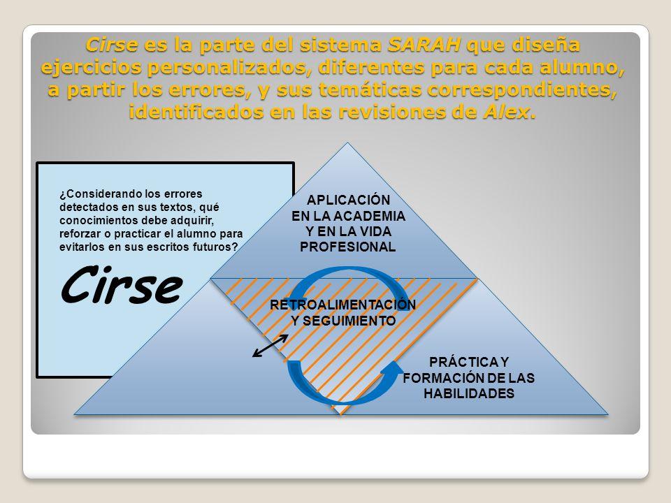 Cirse es la parte del sistema SARAH que diseña ejercicios personalizados, diferentes para cada alumno, a partir los errores, y sus temáticas correspondientes, identificados en las revisiones de Alex.
