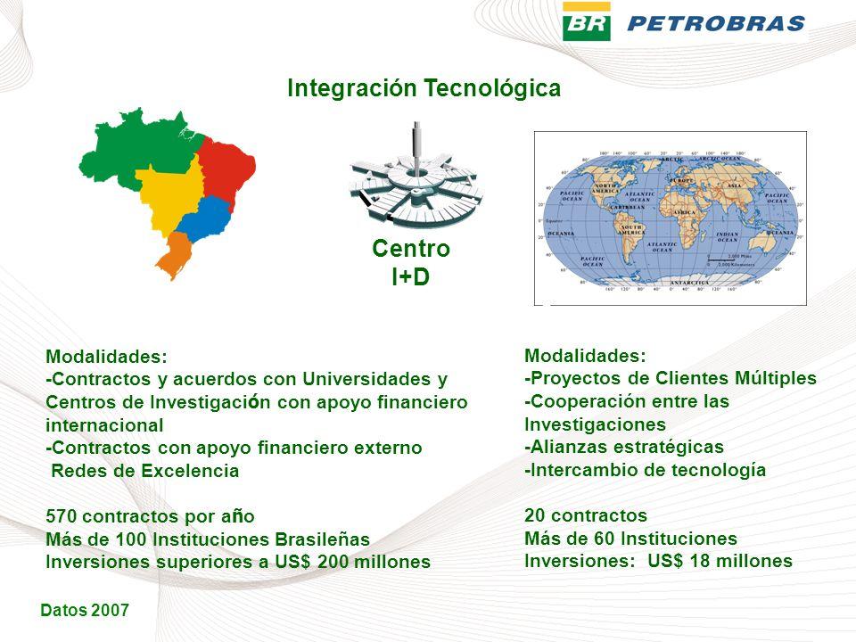 Integración Tecnológica