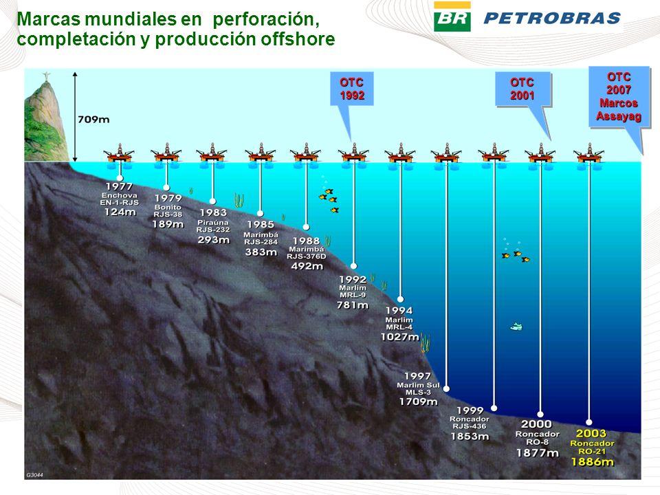 Marcas mundiales en perforación, completación y producción offshore