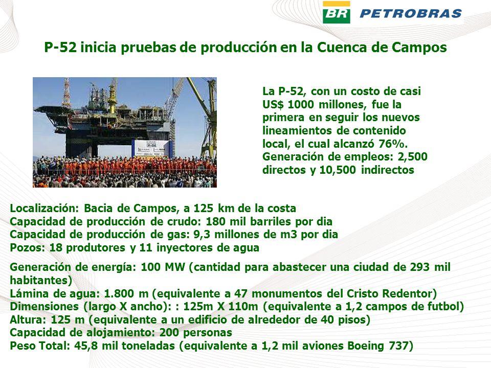 P-52 inicia pruebas de producción en la Cuenca de Campos