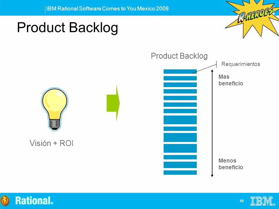 Product Backlog Product Backlog Visión + ROI Requerimientos Mas