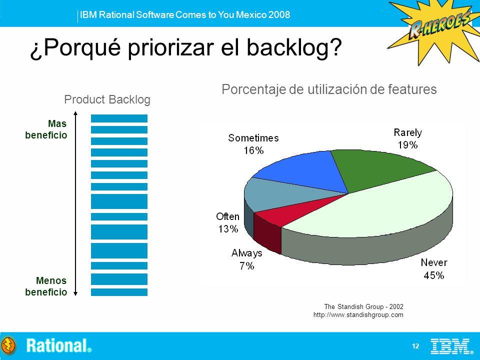 ¿Porqué priorizar el backlog