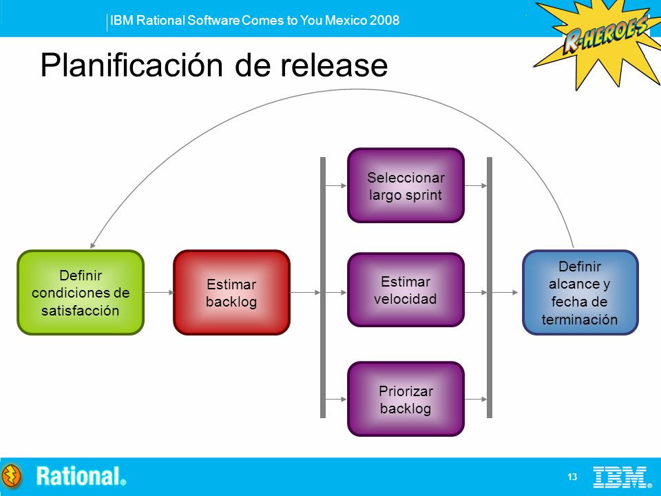 Planificación de release