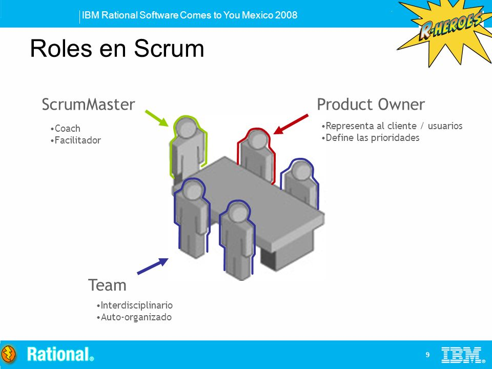 Roles en Scrum ScrumMaster Product Owner Team