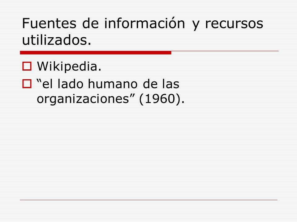Fuentes de información y recursos utilizados.