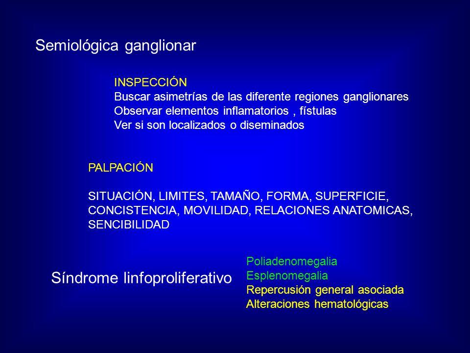 Semiológica ganglionar