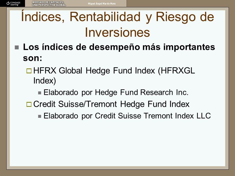 Índices, Rentabilidad y Riesgo de Inversiones