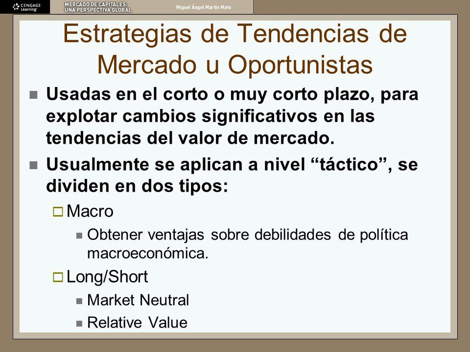 Estrategias de Tendencias de Mercado u Oportunistas