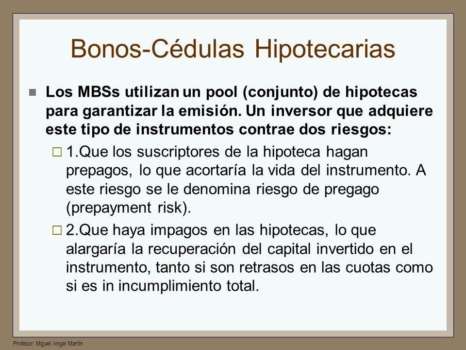 Bonos-Cédulas Hipotecarias