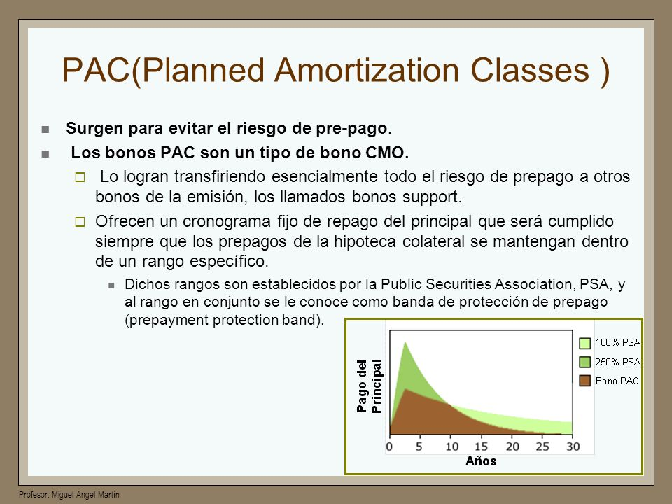 PAC(Planned Amortization Classes )