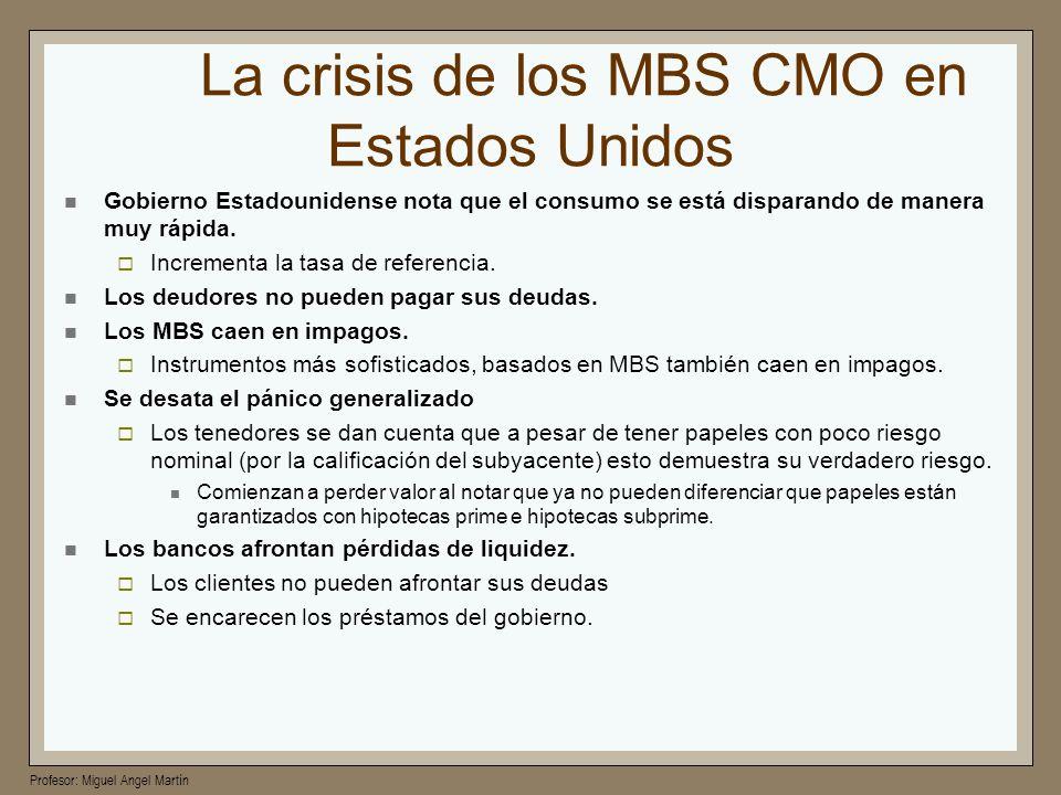 La crisis de los MBS CMO en Estados Unidos