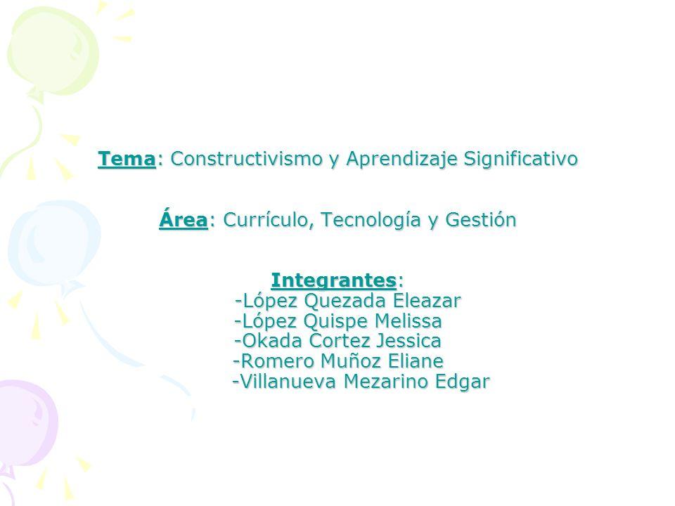 Tema: Constructivismo y Aprendizaje Significativo Área: Currículo, Tecnología y Gestión Integrantes: -López Quezada Eleazar -López Quispe Melissa -Okada Cortez Jessica -Romero Muñoz Eliane -Villanueva Mezarino Edgar