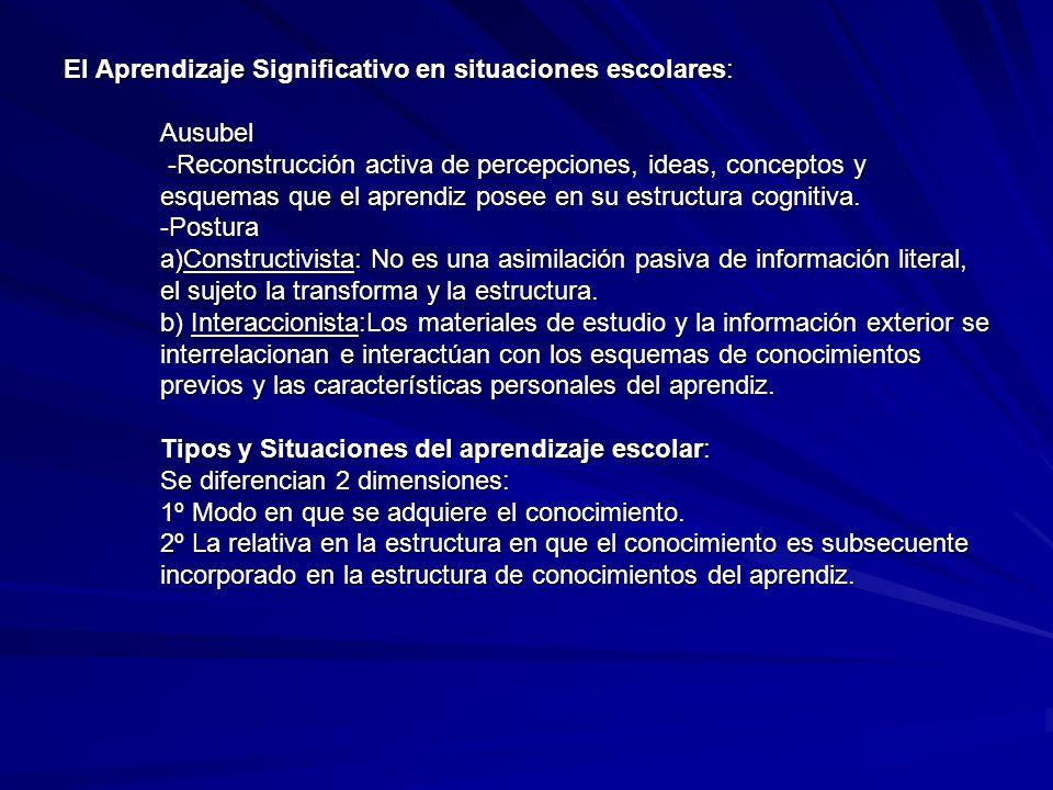 El Aprendizaje Significativo en situaciones escolares: Ausubel -Reconstrucción activa de percepciones, ideas, conceptos y esquemas que el aprendiz posee en su estructura cognitiva.