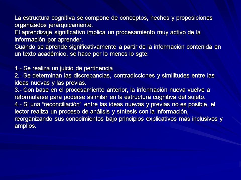 La estructura cognitiva se compone de conceptos, hechos y proposiciones organizados jerárquicamente.