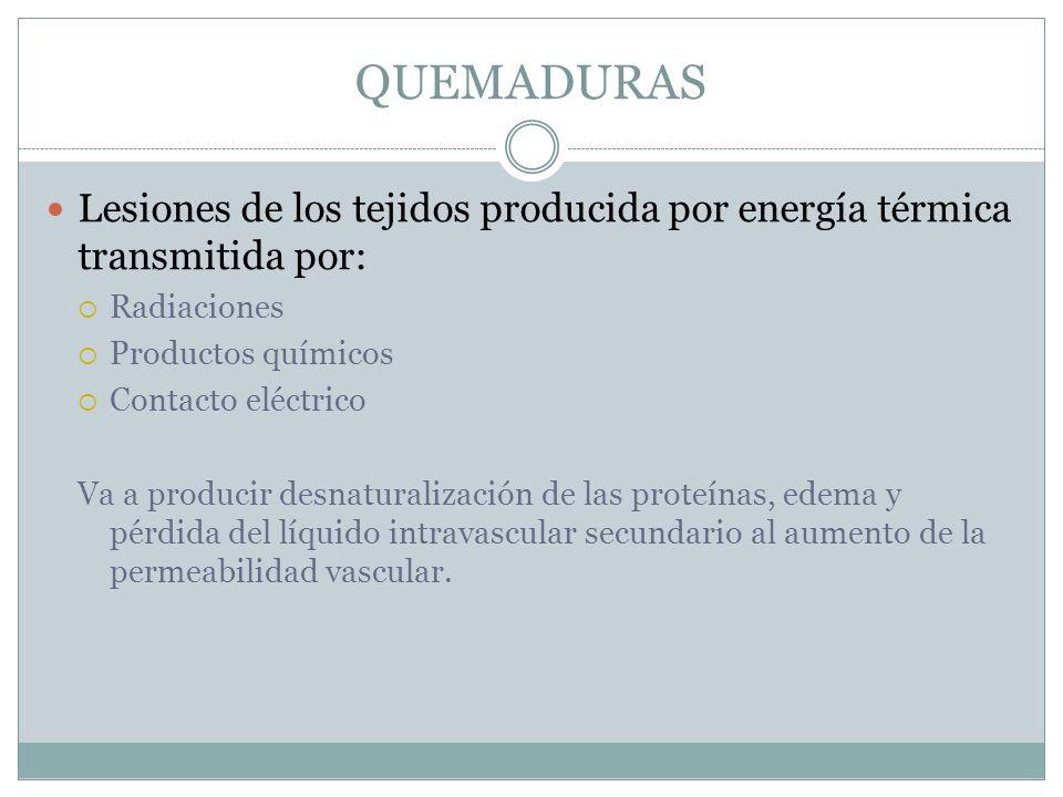 QUEMADURAS Lesiones de los tejidos producida por energía térmica transmitida por: Radiaciones. Productos químicos.