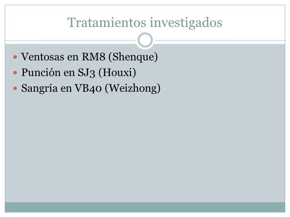 Tratamientos investigados