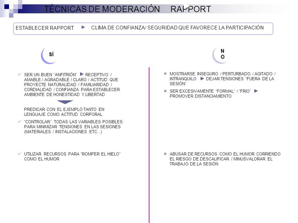 TÉCNICAS DE MODERACIÓN RAPPORT