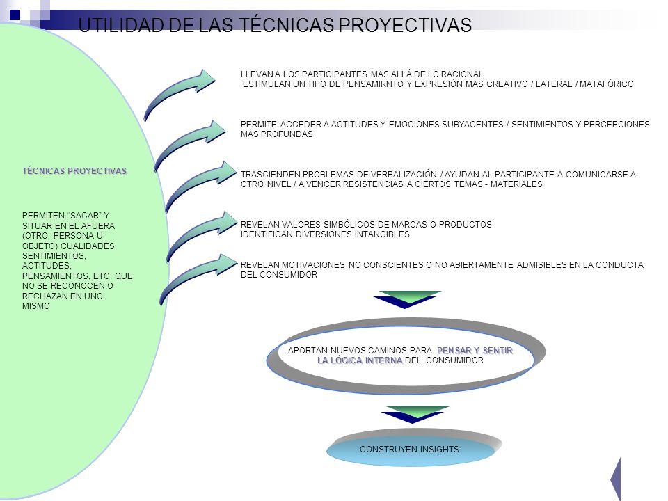 UTILIDAD DE LAS TÉCNICAS PROYECTIVAS