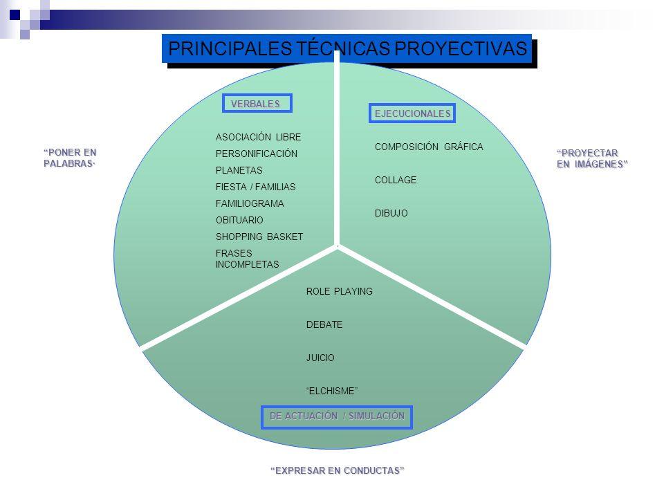PRINCIPALES TÉCNICAS PROYECTIVAS