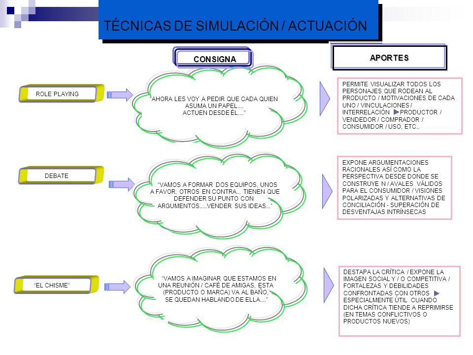 TÉCNICAS DE SIMULACIÓN / ACTUACIÓN