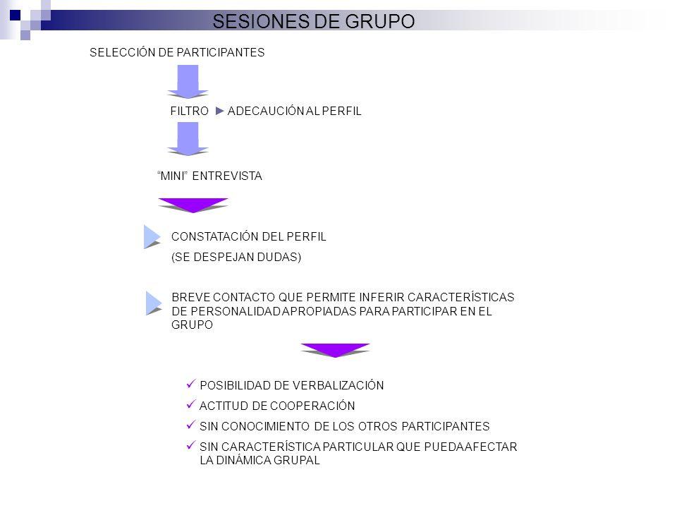 SESIONES DE GRUPO SELECCIÓN DE PARTICIPANTES