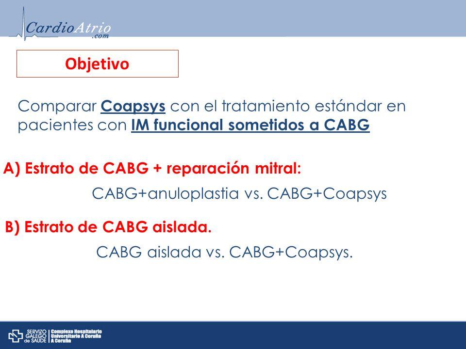 ObjetivoComparar Coapsys con el tratamiento estándar en pacientes con IM funcional sometidos a CABG.