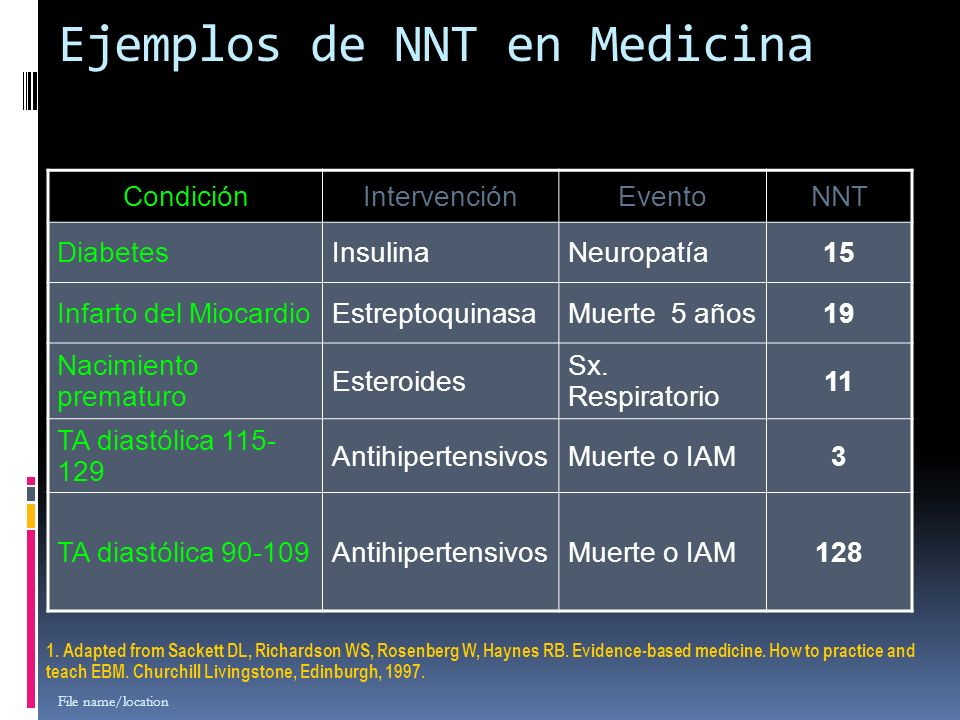 Ejemplos de NNT en Medicina