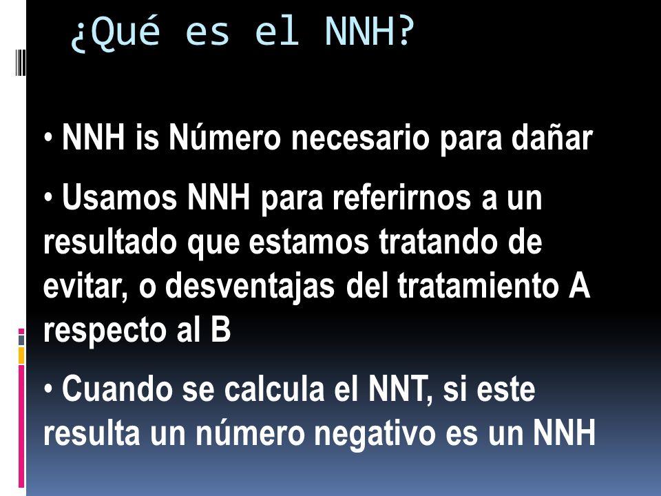 ¿Qué es el NNH NNH is Número necesario para dañar