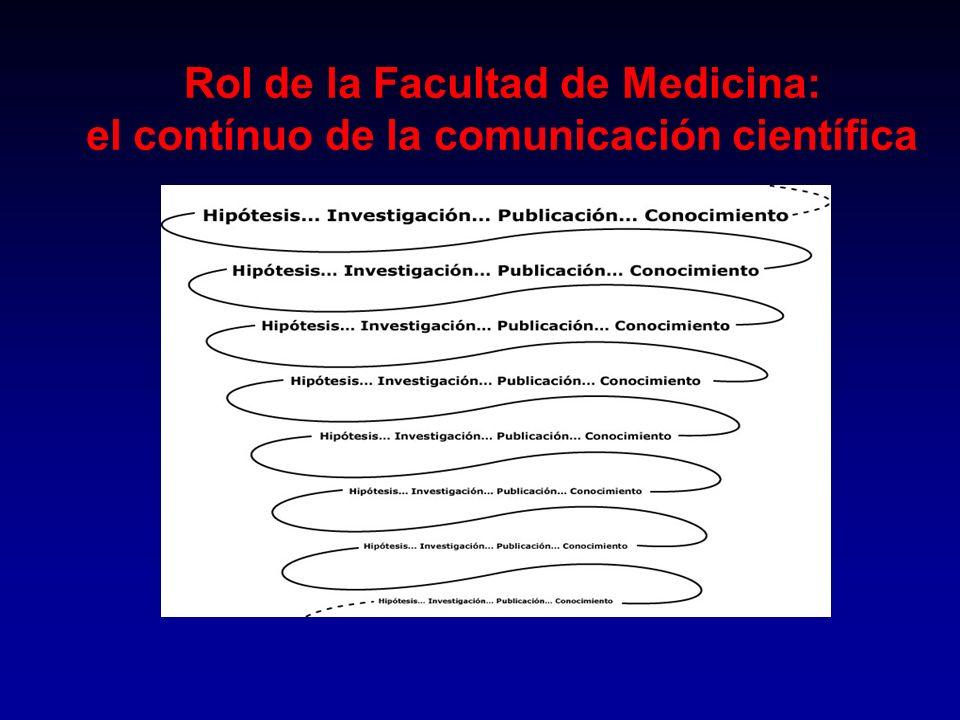 Rol de la Facultad de Medicina: el contínuo de la comunicación científica