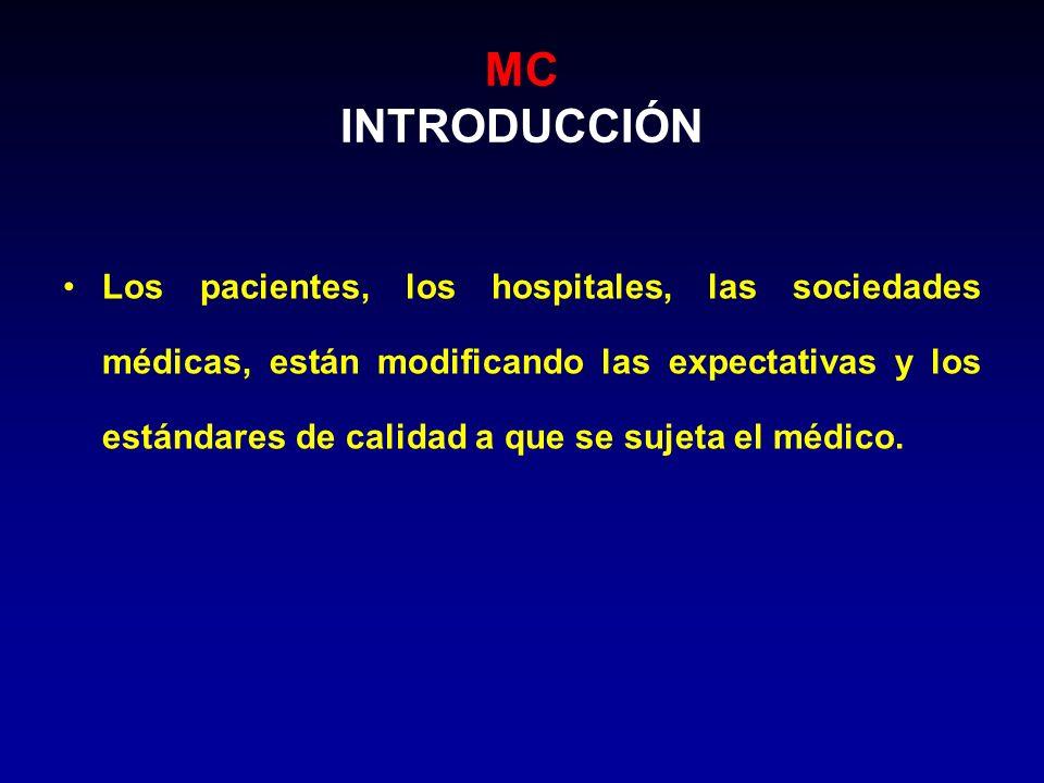MC INTRODUCCIÓN