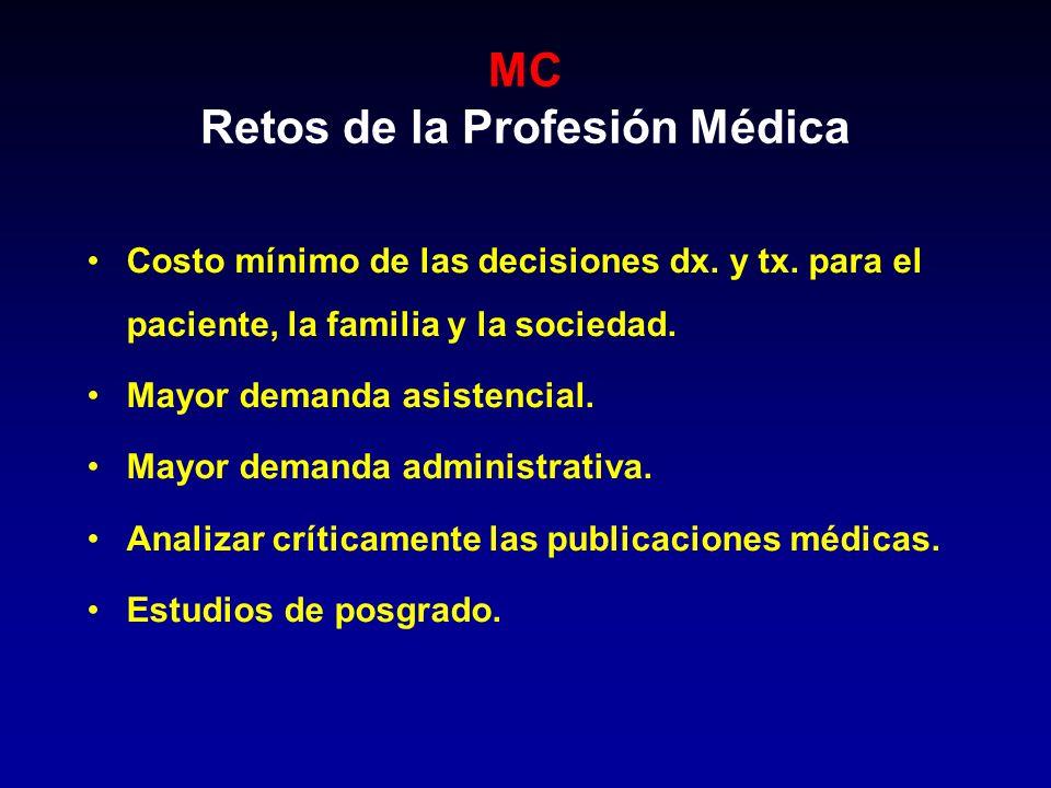 MC Retos de la Profesión Médica