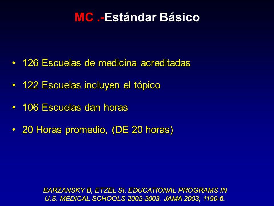 MC .-Estándar Básico 126 Escuelas de medicina acreditadas