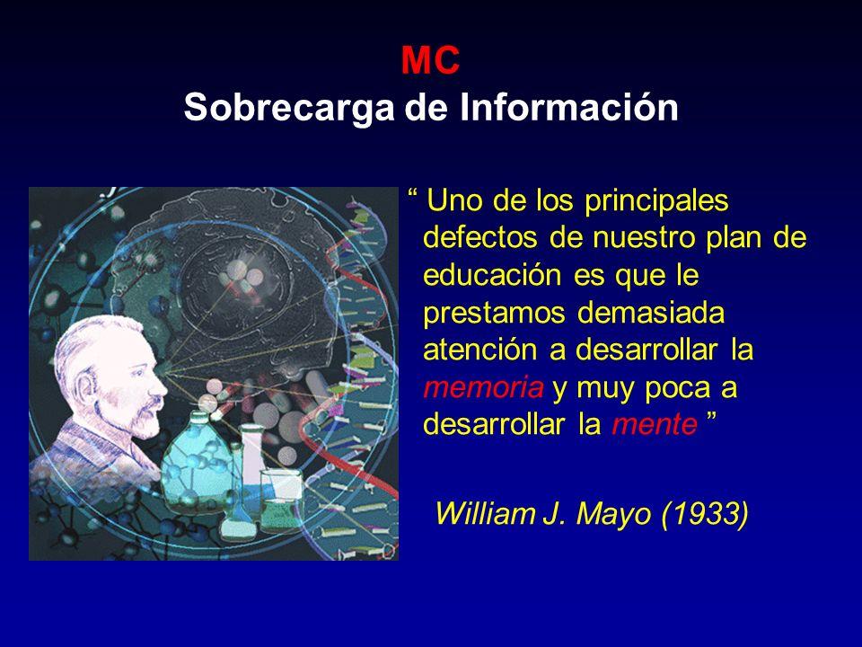 MC Sobrecarga de Información