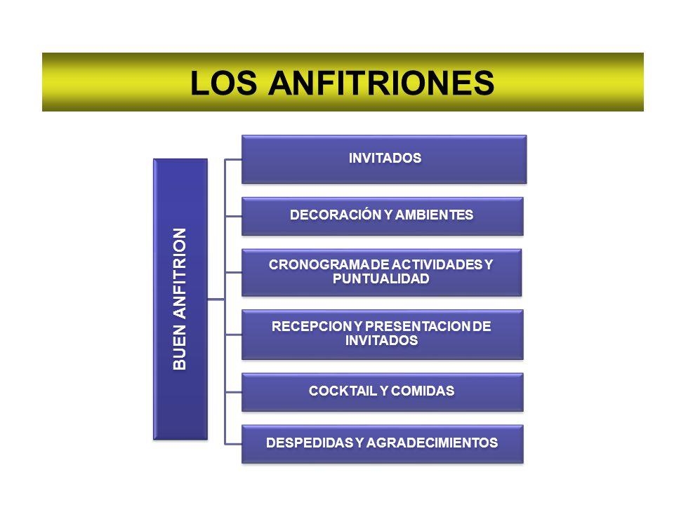 LOS ANFITRIONES BUEN ANFITRION INVITADOS DECORACIÓN Y AMBIENTES