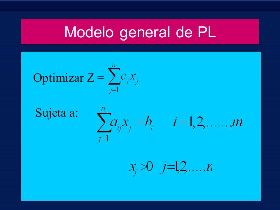 Modelo general de PL Optimizar Z = Sujeta a: